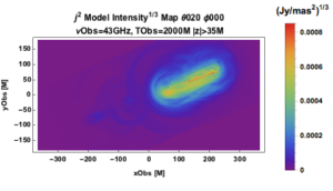 xObs-yObs jSqModel 359x179 Optically Thin IntensityToOneThird Map Rainbow Zoom Offset MidCut=070M, ThetaObs=020deg, PhiObs=000deg, PhiOrient=202Pt5deg, NuObs=43GHz, TObs=2000M